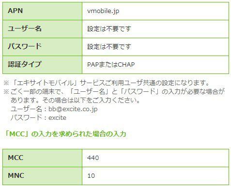 エキサイトモバイルのAPN設定
